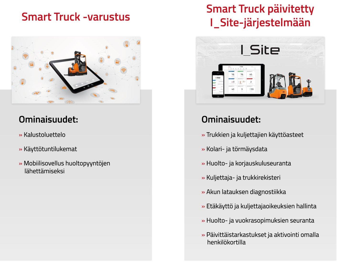 Smart Truck vs. Smart Truck + I_Site
